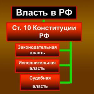 Органы власти Излучинска